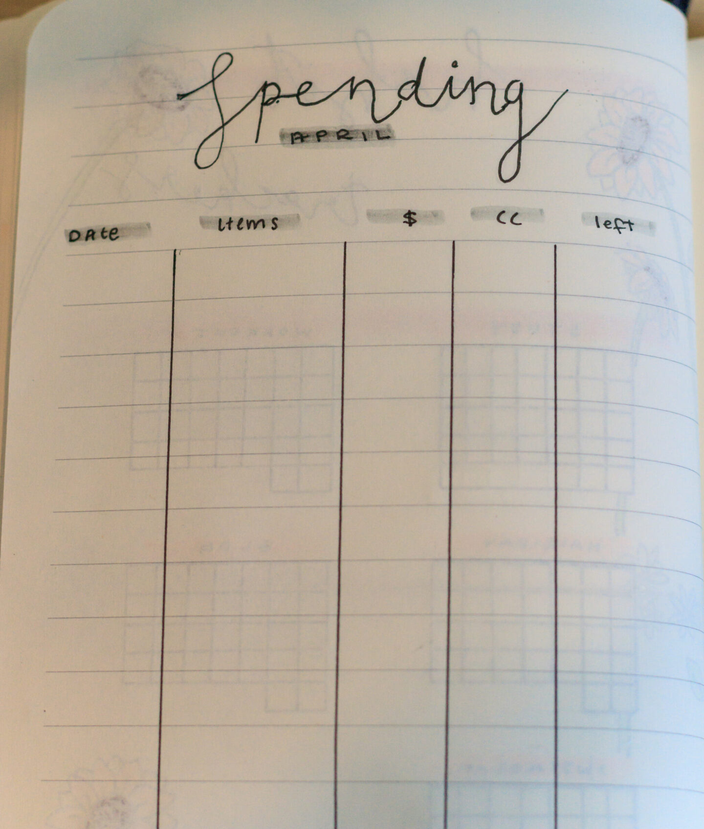 spending tracker bullet journal